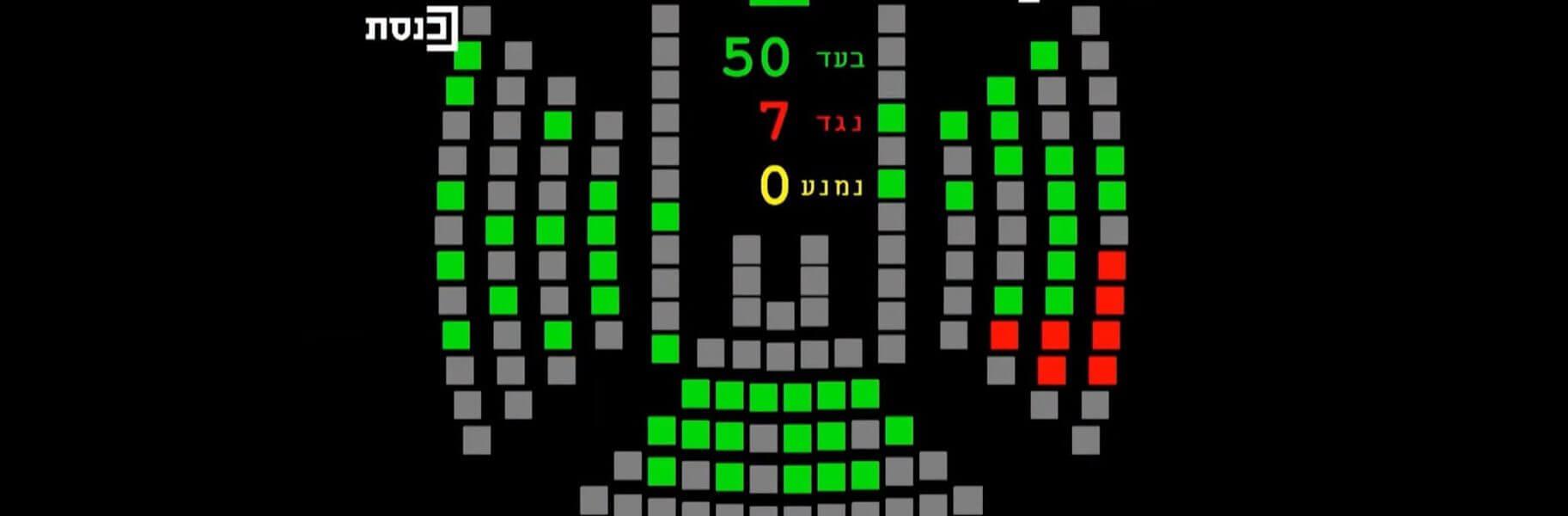 הצבעה בכנסת, צילום: ערוץ כנסת